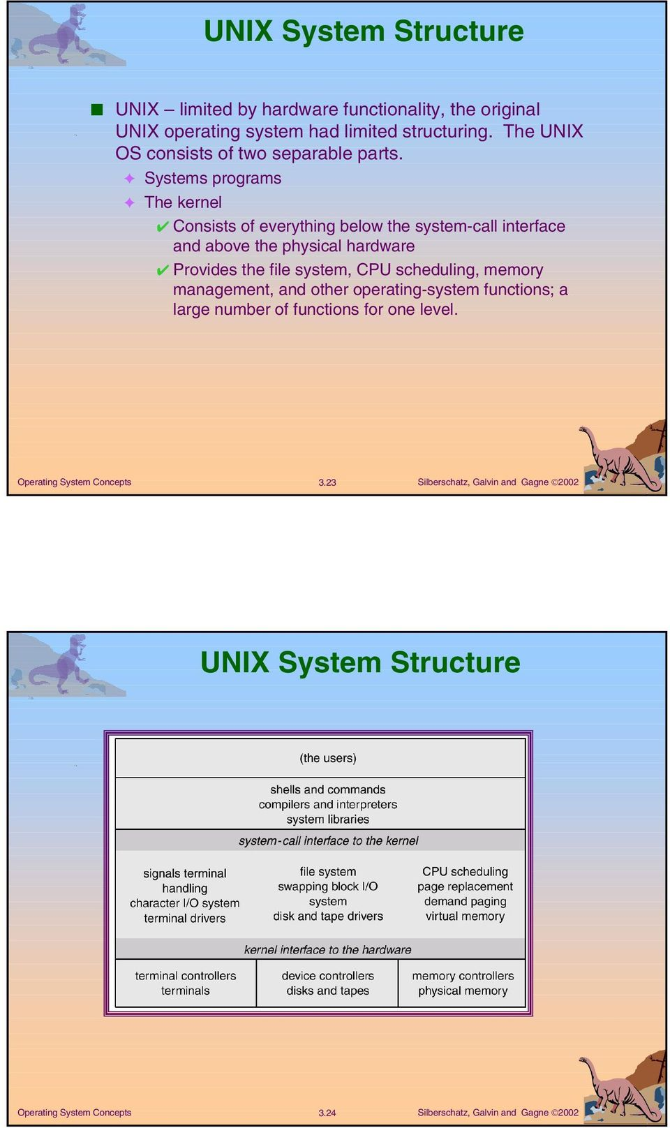 Systems programs The kernel Consists of everything below the system-call interface and above the physical