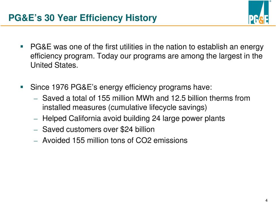 Since 1976 PG&E s energy efficiency programs have: Saved a total of 155 million MWh and 12.