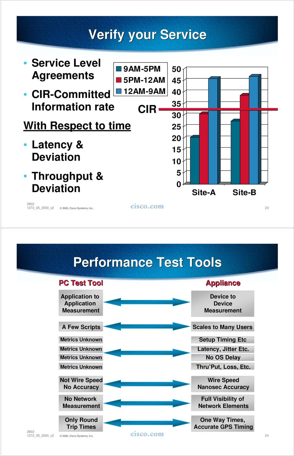Performance Metrics for Multilayer Switches - PDF