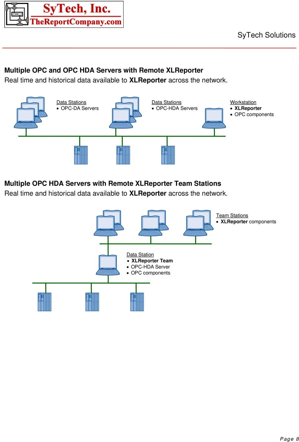 Product Summary of XLReporter with OPC Servers - PDF