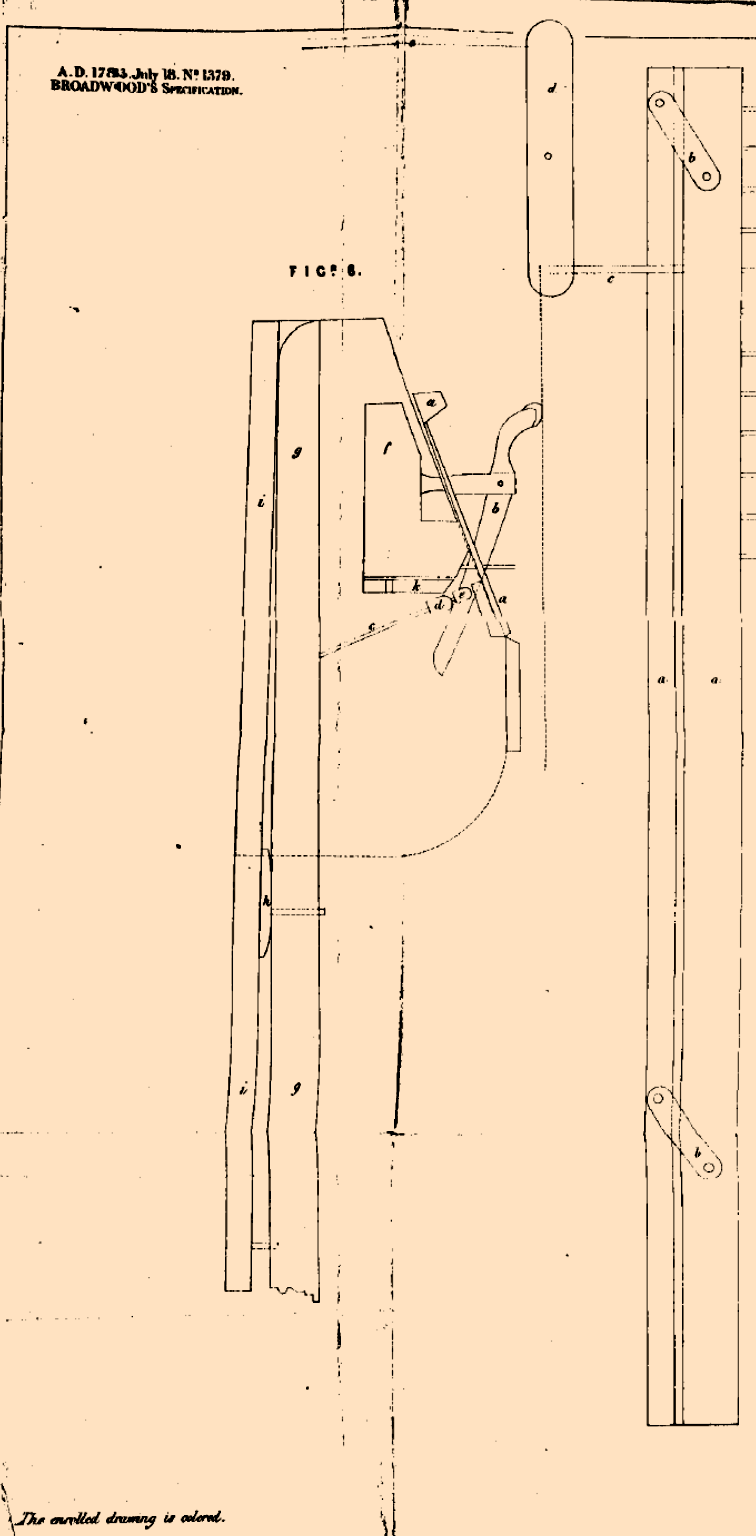 Keeping Time Pianos Organs And Other Musical Instruments From The Piano Parts Diagram Portion Of Drawings Patent No 1379 Issued To John Broadwood On 15 November