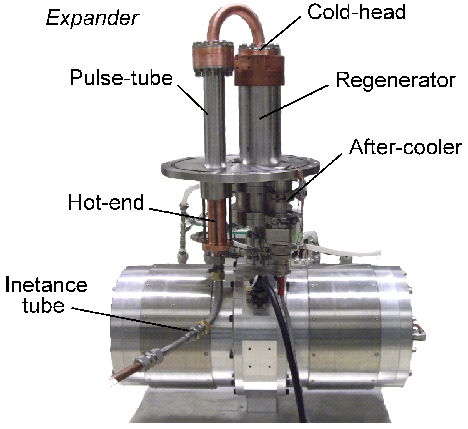 Development of orientation free high power stirling type pulse tube orientation free high power pt cryocooler 131 figure 3 measured cooling capacity and compressor publicscrutiny Gallery
