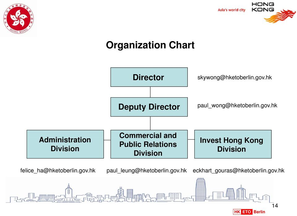 hk Administration i ti Division Commercial and Public Relations Division