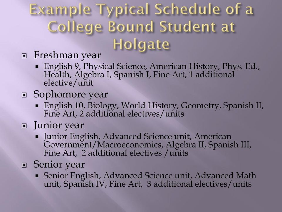 Spanish II, Fine Art, 2 additional electives/units Junior year Junior English, Advanced Science unit, American