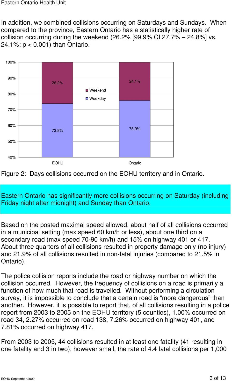 9% 50% 40% EOHU Ontario Figure 2: Days collisions occurred on the EOHU territory and in Ontario.