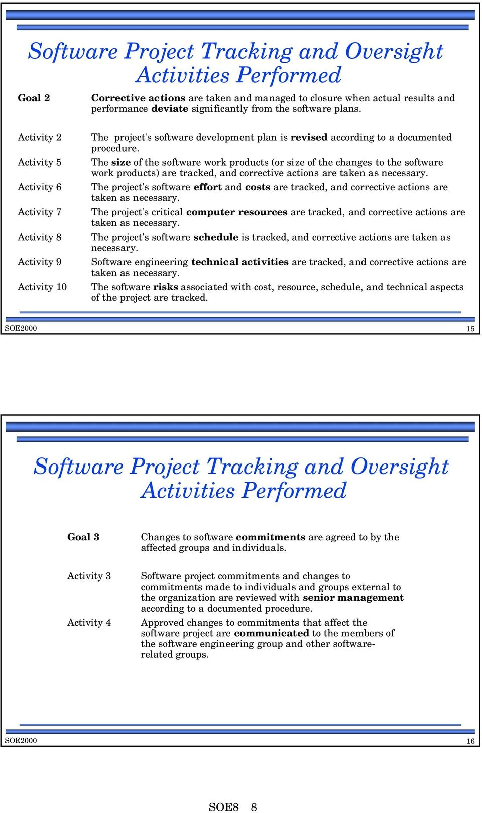 The size of the software work products (or size of the changes to the software work products) are tracked, and corrective actions are taken as necessary.