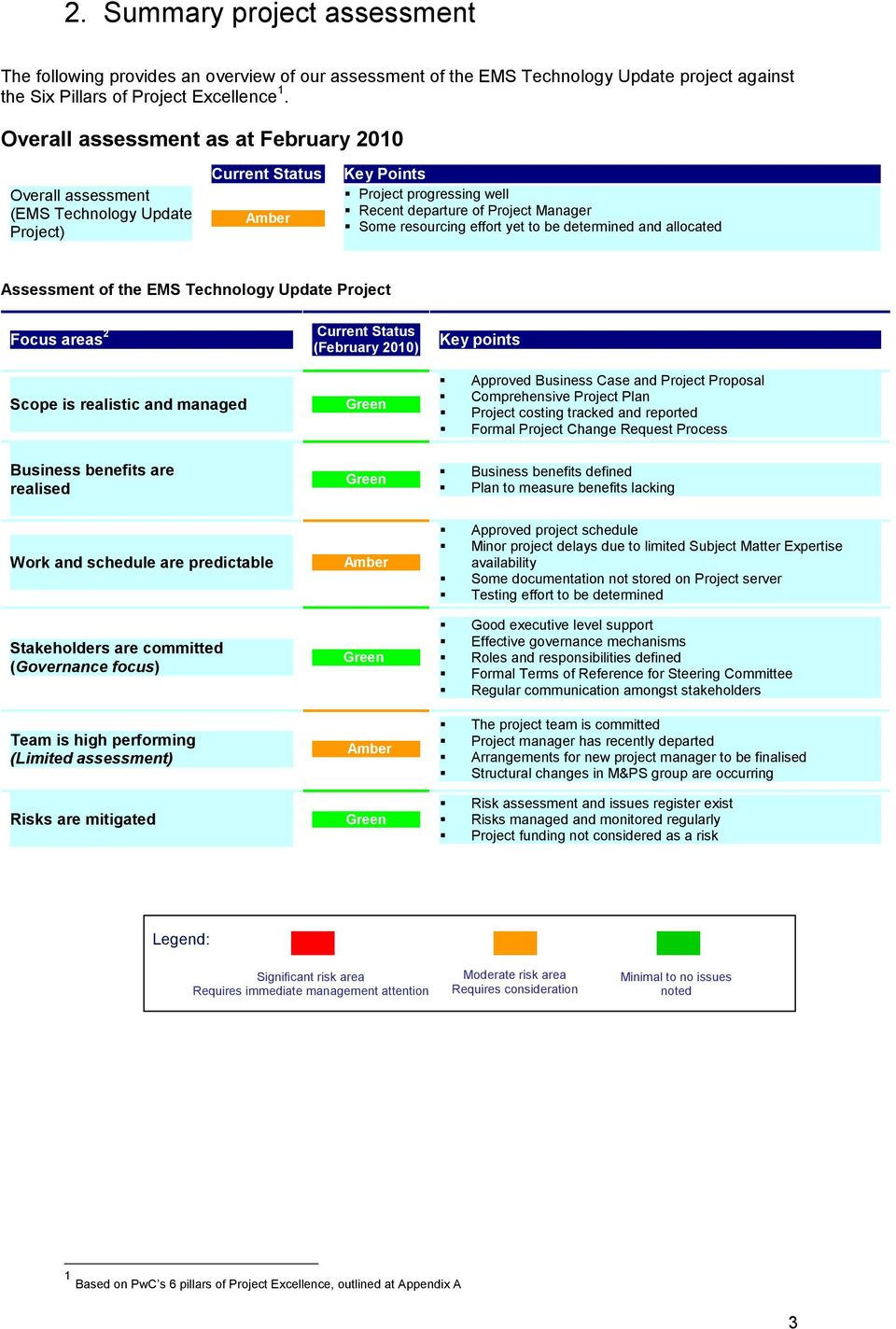 effort yet to be determined and allocated Assessment of the EMS Technology Update Project Focus areas 2 Scope is realistic and managed Current Status (February 2010) Green Key points Approved