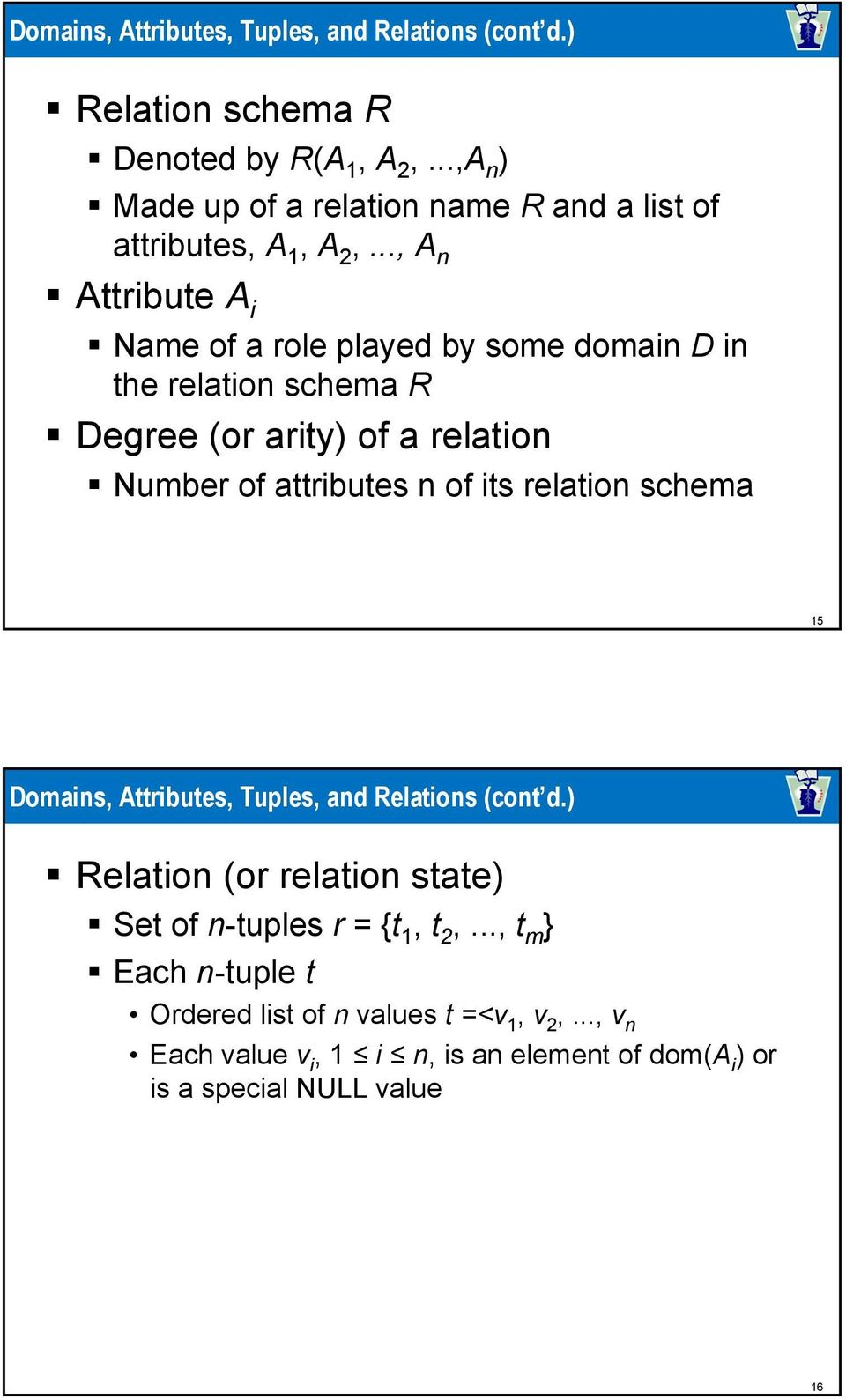 .., A n Attribute A i Name of a role played by some domain D in the relation schema R Degree (or arity) of a relation Number of attributes n of its
