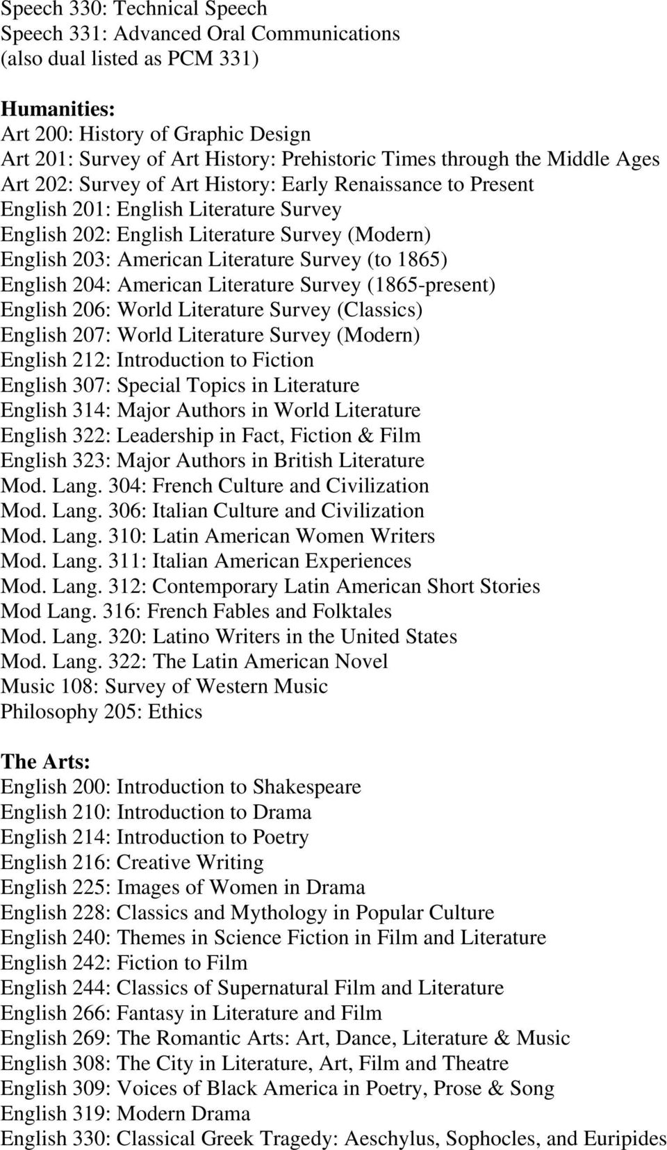 Literature Survey (to 1865) English 204: American Literature Survey (1865-present) English 206: World Literature Survey (Classics) English 207: World Literature Survey (Modern) English 212: