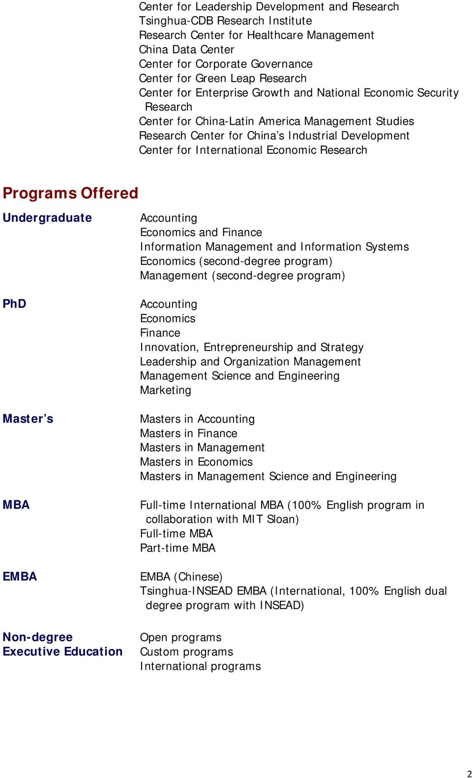 International Economic Research Programs Offered Undergraduate PhD Master s MBA EMBA Non-degree Executive Education and Finance Information Management and Information Systems (second-degree program)