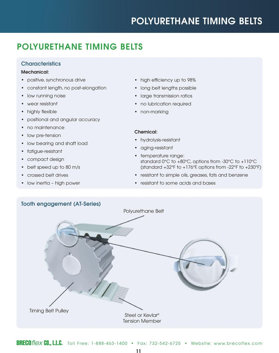 Polyurethane Timing Belts Pdf Belt Pulleys Diagram Lengths Possible Large Transmission Ratios No Lubrication Required Non Marking Chemical Hydrolysis Resistant 12