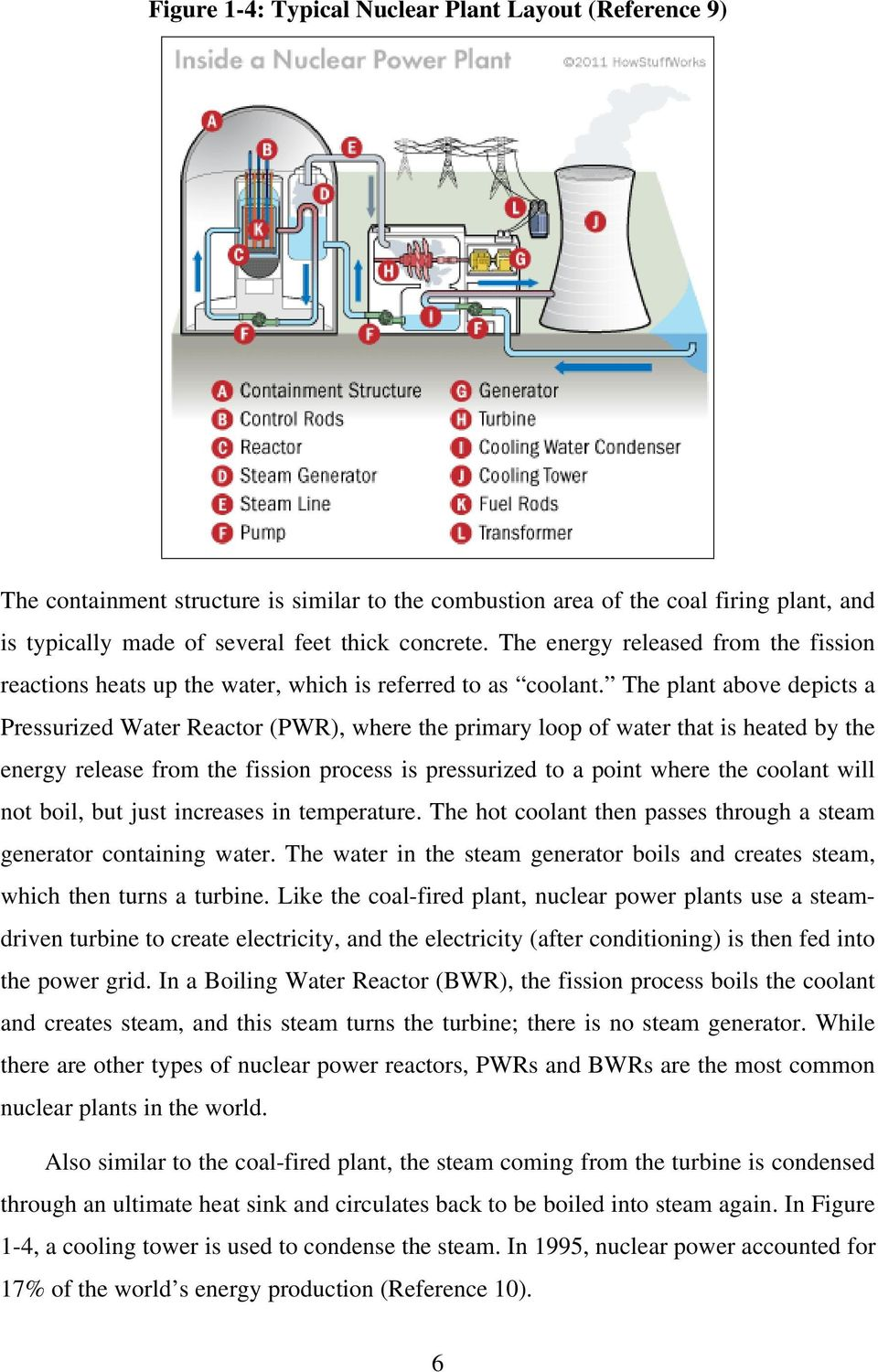 Comparative Assessment Of Coal Fired And Nuclear Power Plants Pdf Plant Diagram The Above Depicts A Pressurized Water Reactor Pwr Where Primary Loop