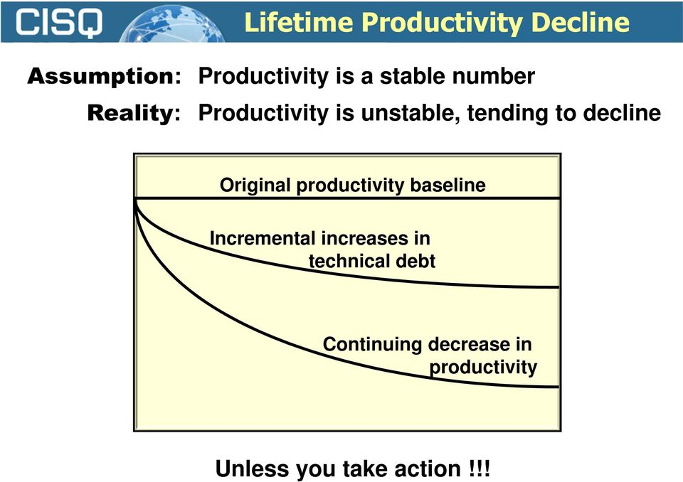 decline Original productivity baseline Incremental increases in