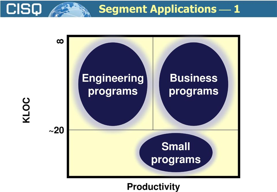 programs Business