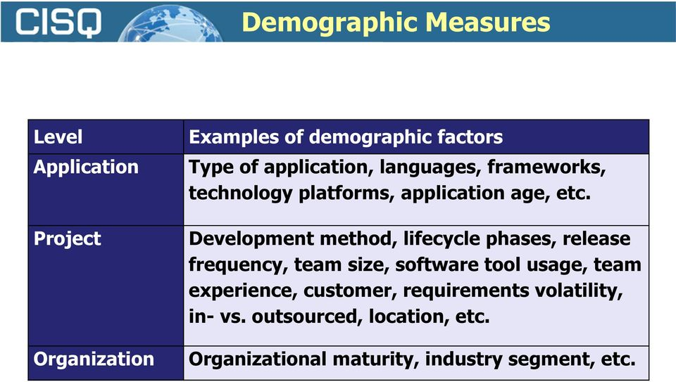 Development method, lifecycle phases, release frequency, team size, software tool usage, team