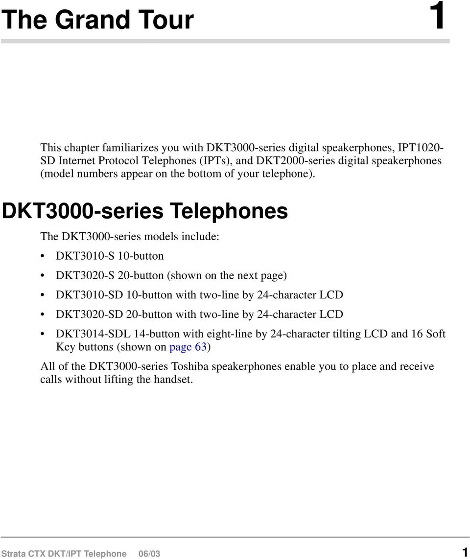 DKT3000-series Telephones The DKT3000-series models include: DKT3010-S 10-button DKT3020-S 20-button (shown on the next page) DKT3010-SD 10-button with two-line by 24-character LCD