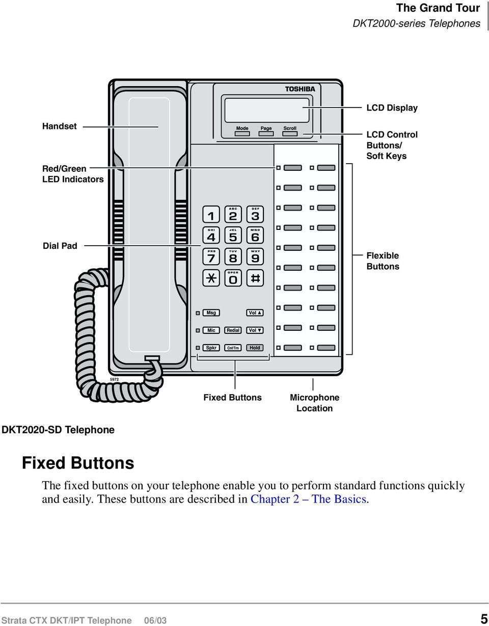 Telephone Fixed Buttons The fixed buttons on your telephone enable you to perform standard functions