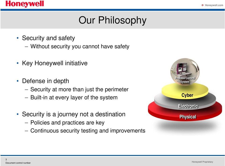 layer of the system Security is a journey not a destination Policies and practices are key