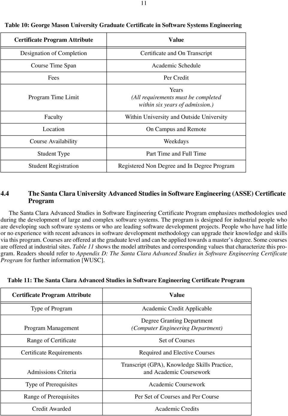 Model For Characterizing And Creating Certificate Programs In