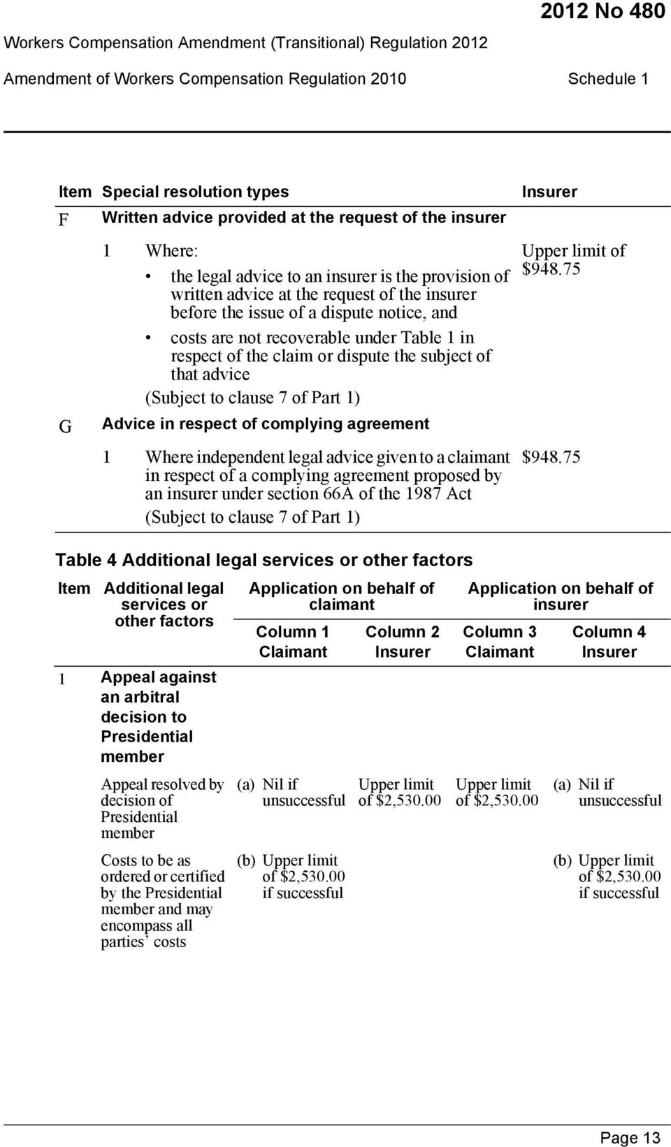 under Table 1 in respect of the claim or dispute the subject of that advice (Subject to clause 7 of Part 1) Advice in respect of complying agreement 1 Where independent legal advice given to a