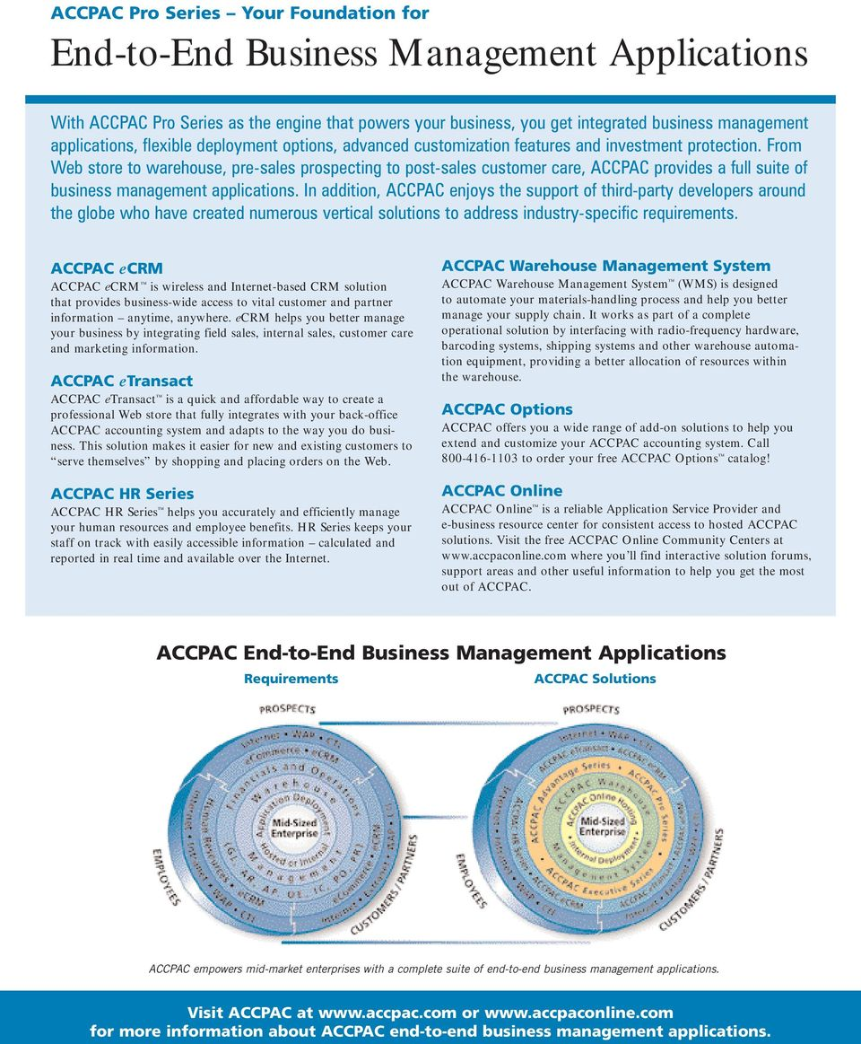 From Web store to warehouse, pre-sales prospecting to post-sales customer care, ACCPAC provides a full suite of business management applications.
