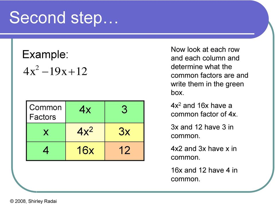 write them in the green box. 4x and 16x have a common factor of 4x.
