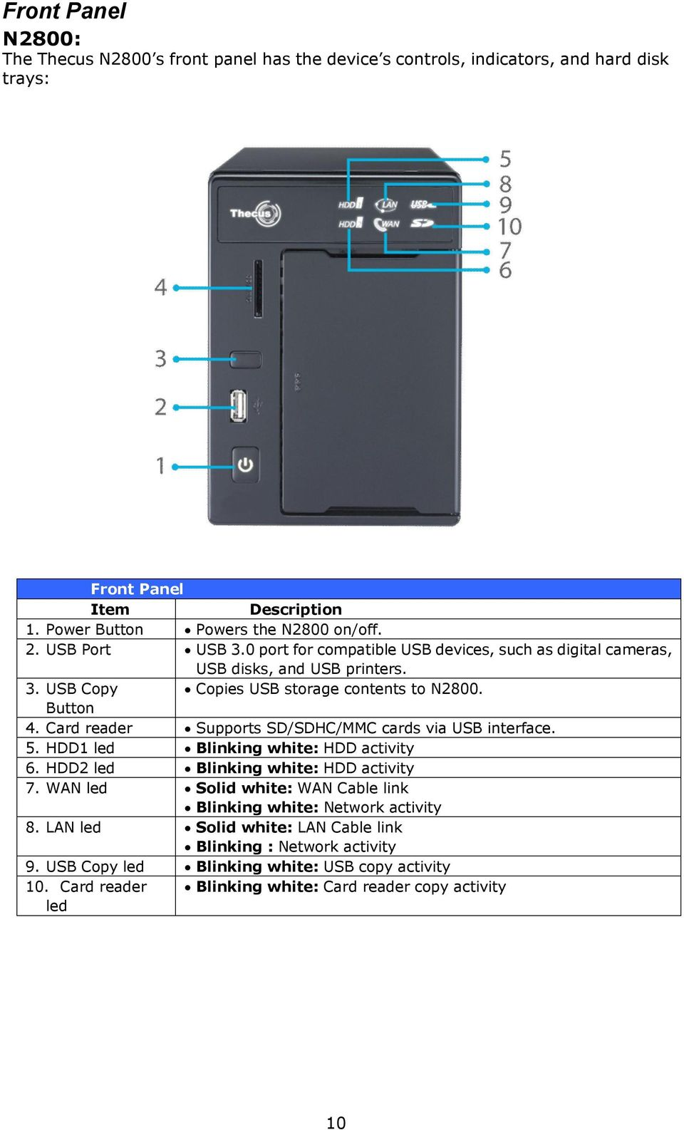 Thecus N2800 N4800  User s Manual - PDF