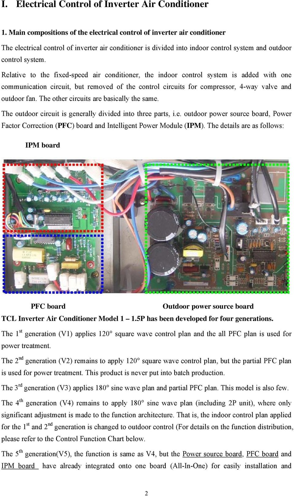 Repair Guideline For Tcl Dc Inverter Air Conditioner Pdf Electronical Circuit Board Buy Midea Relative To The Fixed Speed Indoor Control System Is Added With