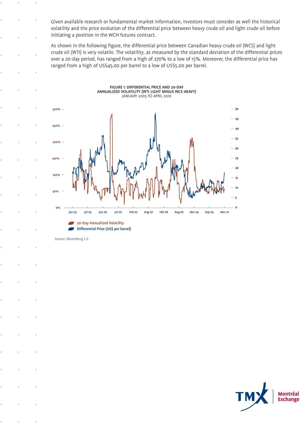 Producer Hedging the Production of Heavy Crude Oil - PDF