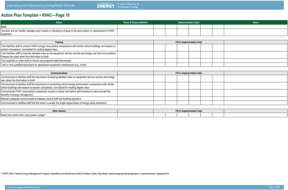 Action Plan Template HVAC Page 1 - PDF