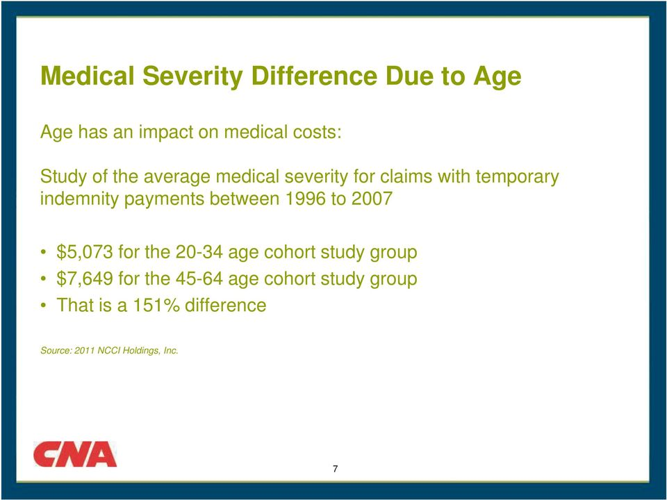 between 1996 to 2007 $5,073 for the 20-34 age cohort study group $7,649 for the