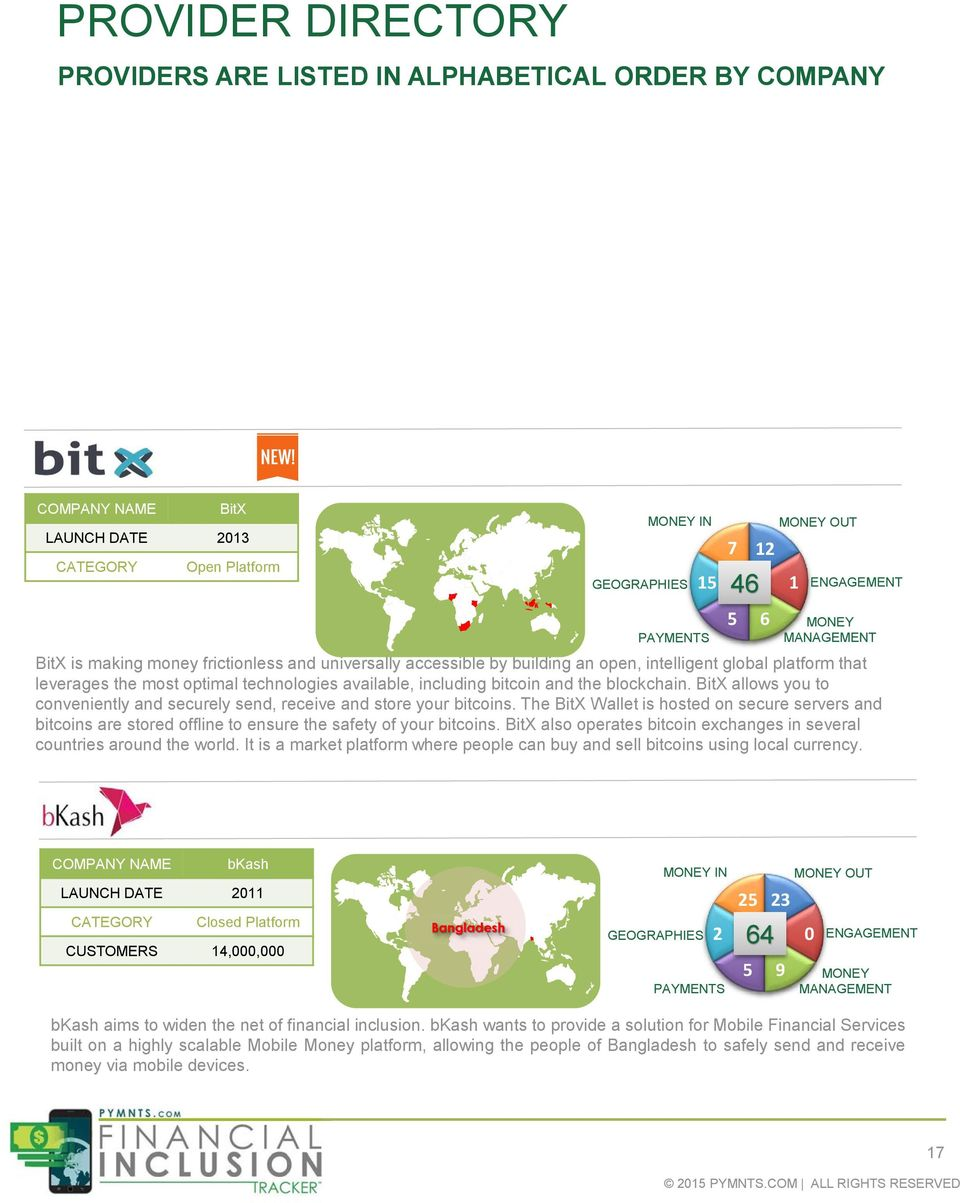 POWERED BY AUGUST PYMNTS COM ALL RIGHTS RESERVED - PDF
