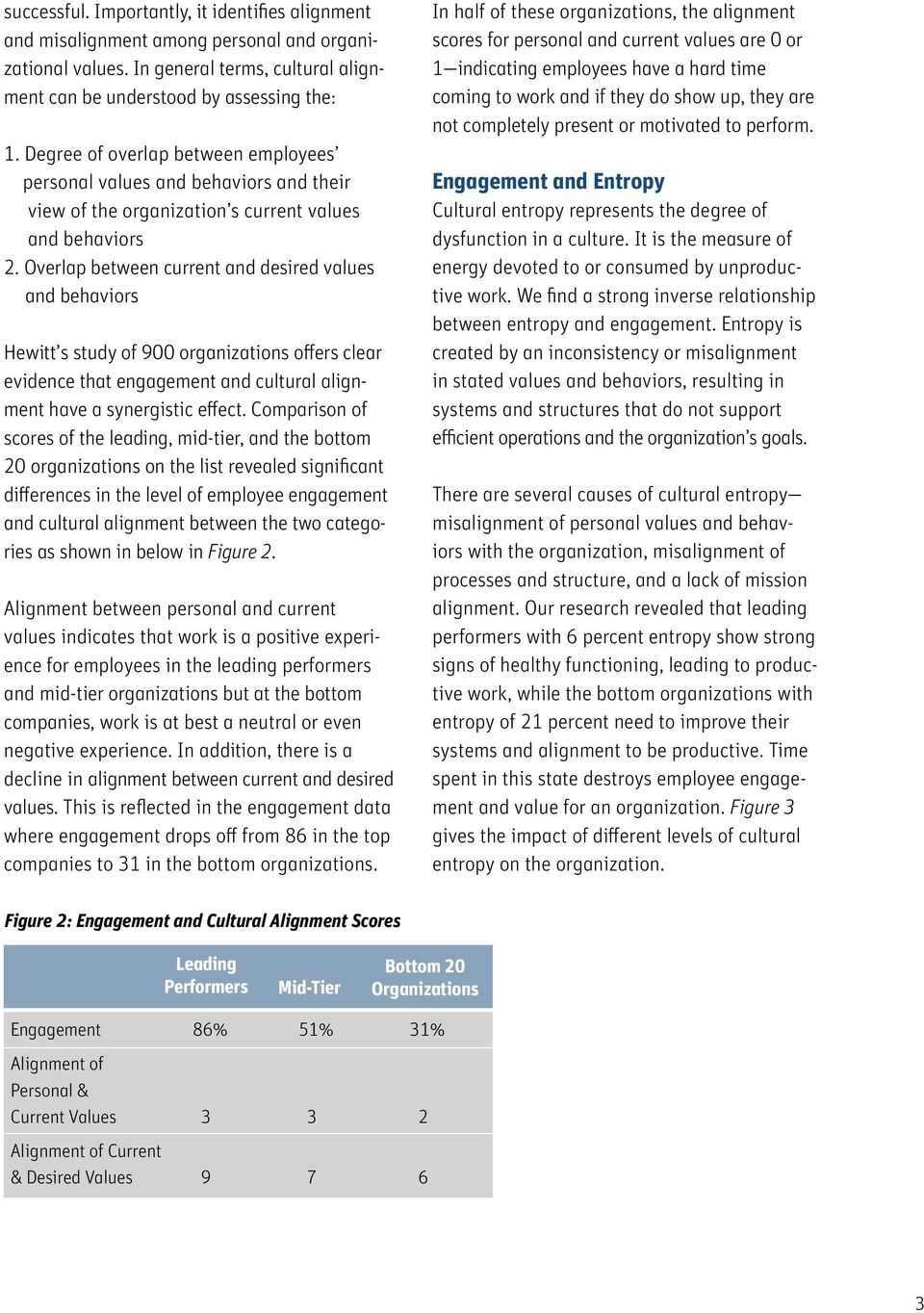 Overlap between current and desired values and behaviors Hewitt s study of 900 organizations offers clear evidence that engagement and cultural alignment have a synergistic effect.