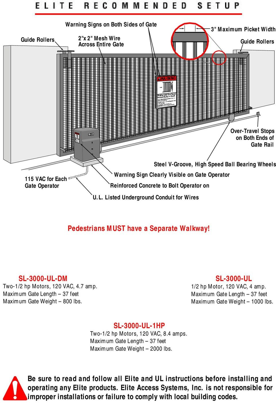 Installation Instructions Regarding The Gate Operator Pdf Opener Diagram Besides Electric Fence Wire Listed Underground Conduit For Wires Pedestrians Must Have A Separate Walkway Sl 000