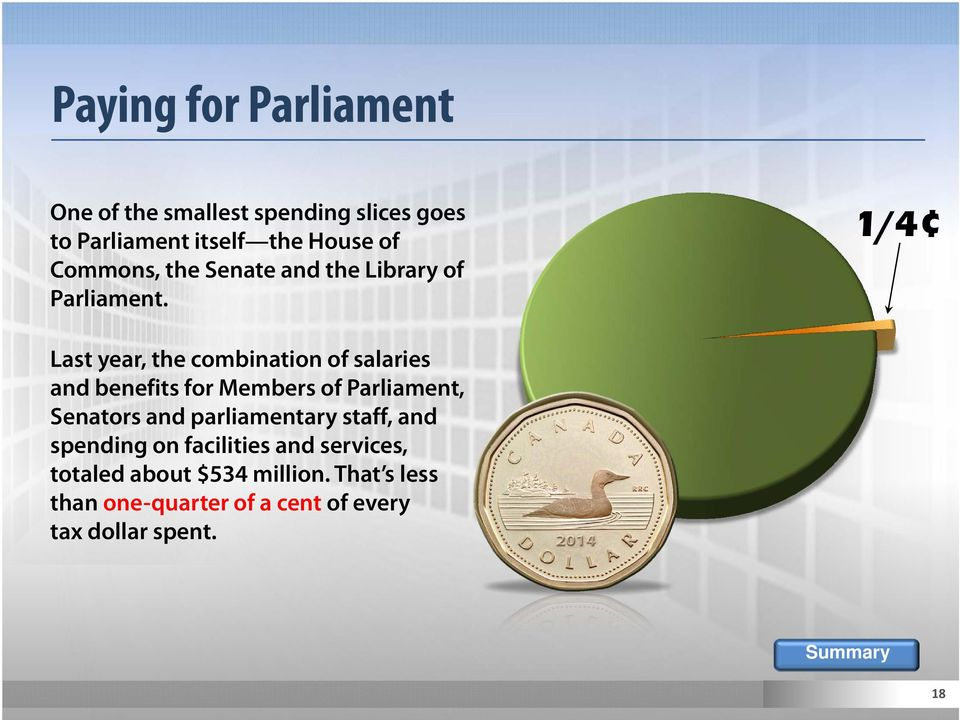 1/4 Last year, the combination of salaries and benefits for Members of Parliament, Senators and
