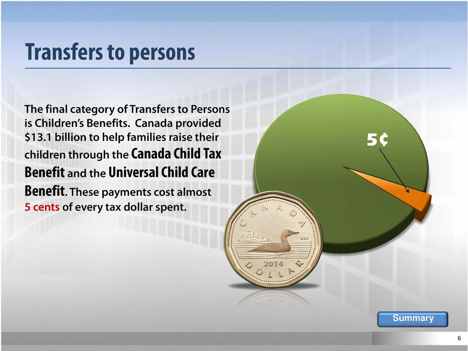 1 billion to help families raise their children through the Canada Child
