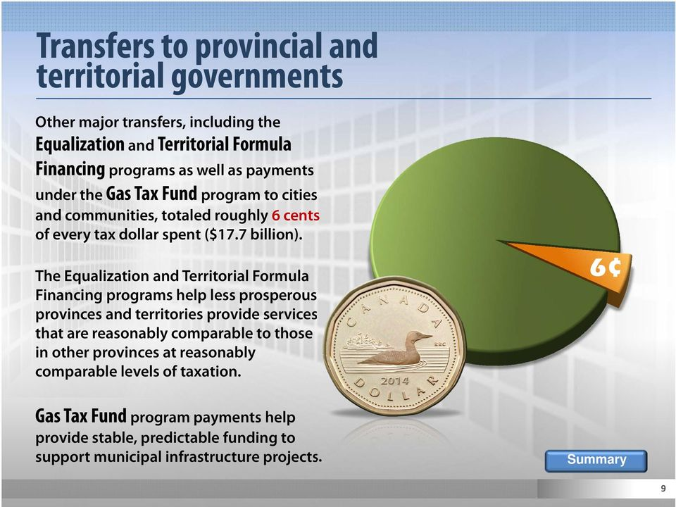 The Equalization and Territorial Formula Financing programs help less prosperous provinces and territories provide services that are reasonably comparable to