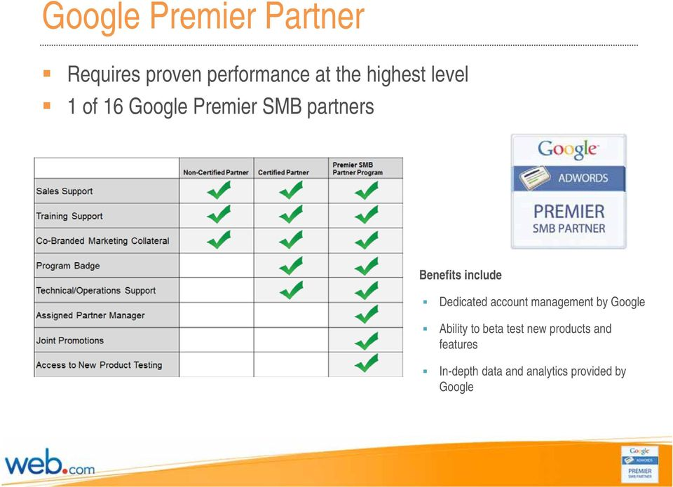 include Dedicated account management by Google Ability to beta