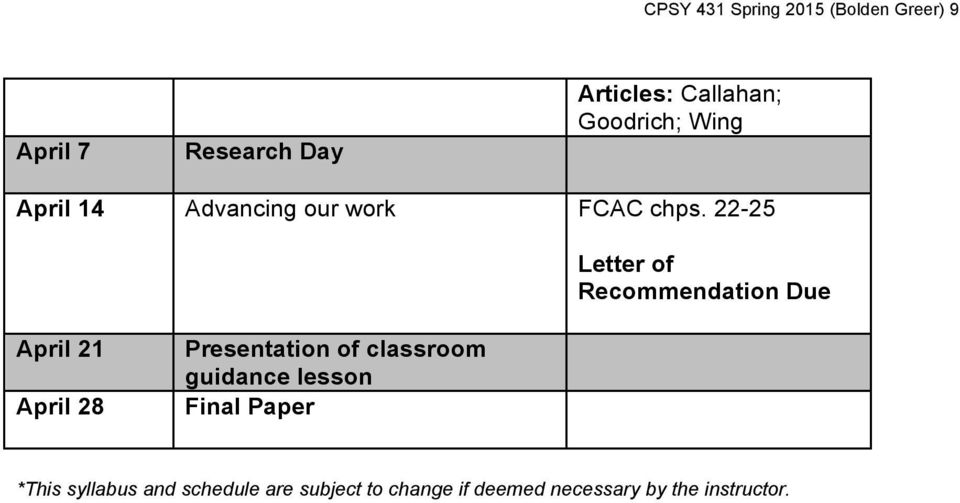 22-25 Letter of Recommendation Due April 21 April 28 Presentation of classroom