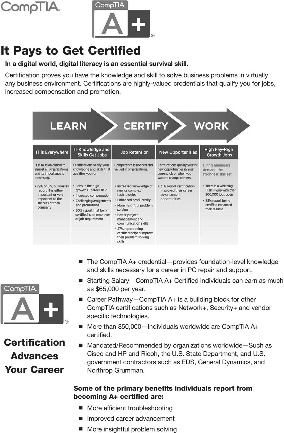 Certifications are highly-valued credentials that qualify you for jobs,  increased compensation and promotion