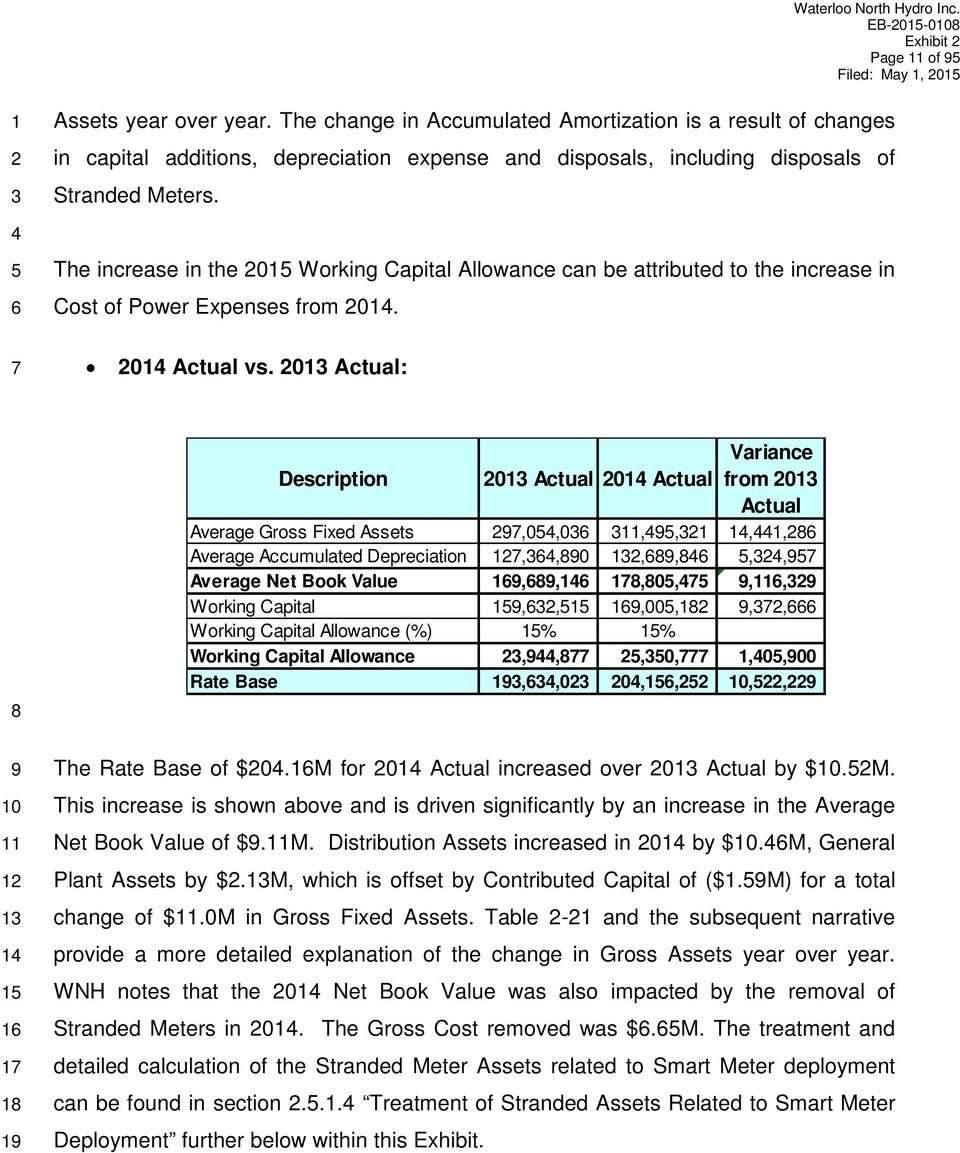 Attachment 2 1 Distribution System Plan Oeb Appendix Radio Wiring Harness For Model Cdm 7874 The Increase In 2015 Working Capital Allowance Can Be Attributed To Cost