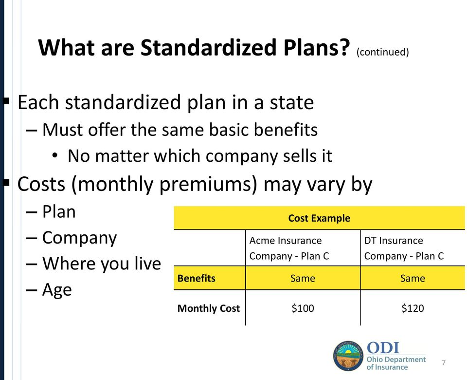 No matter which company sells it Costs (monthly premiums) may vary by Plan Company