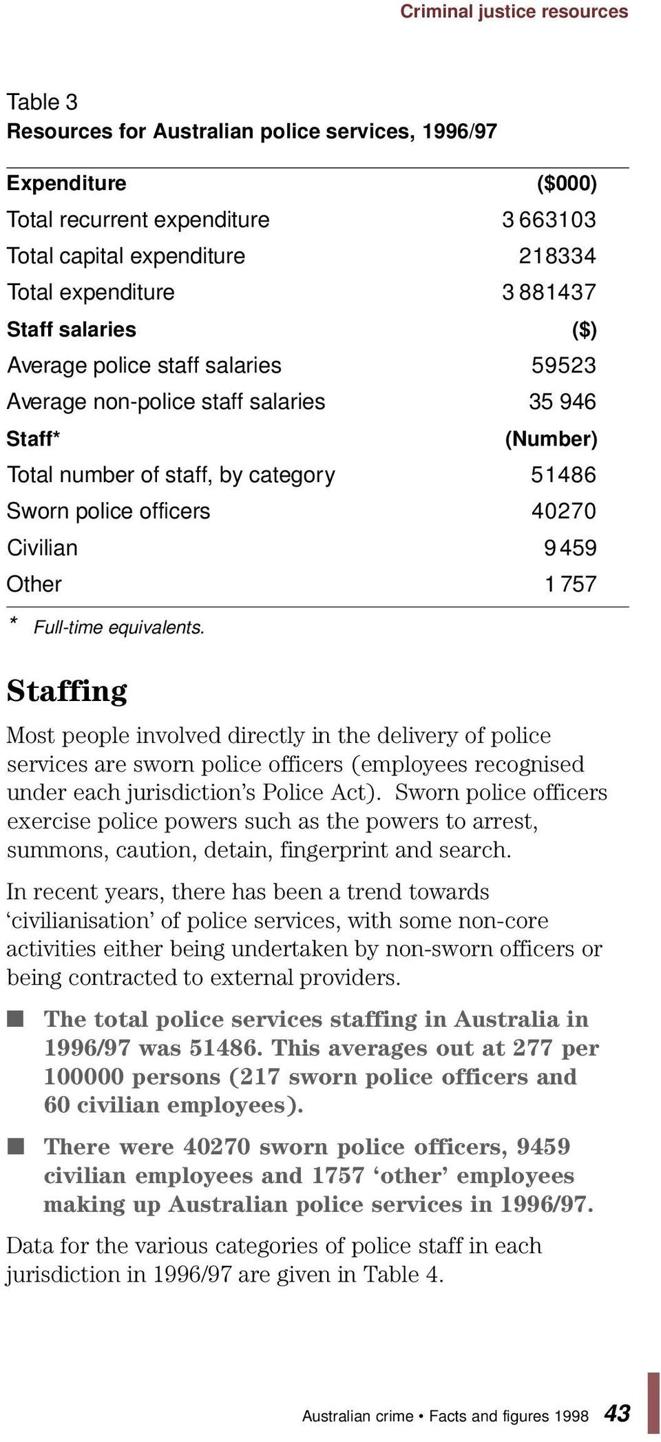 equivalents. Staffing Most people involved directly in the delivery of police services are sworn police officers (employees recognised under each jurisdiction s Police Act).
