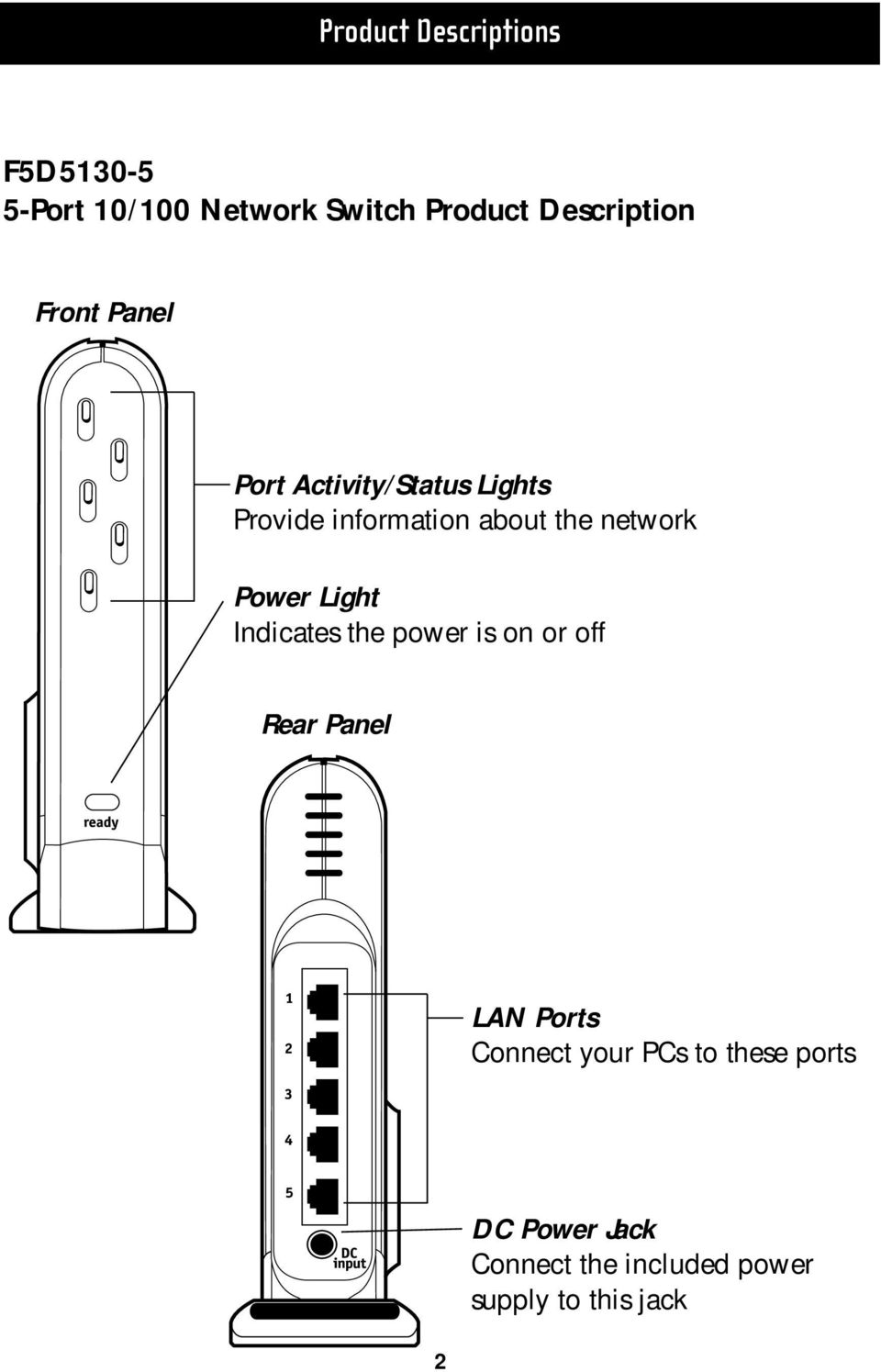 5 And 8 Port 10 100 Network Switch Pdf Lan Jack Wiring Power Light Indicates The Is On Or Off Rear Panel Ports Connect Your