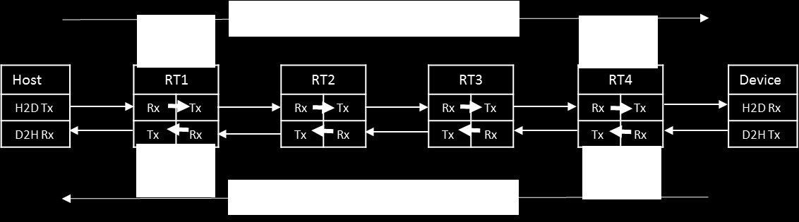 Introduction to USB 3 1 Re-timer - PDF