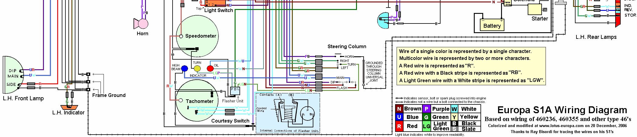 lotus europa wiring diagrams s1, s1a, s1b, s2, tc, spcl pdf CDL Pre-Trip Inspection Diagram series 1a courtesy of
