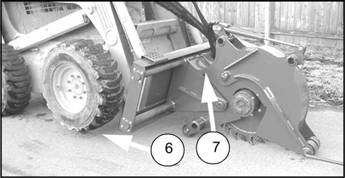 OPERATOR'S MANUAL SKID STEER PAVEMENT SAW MPS9 - PDF