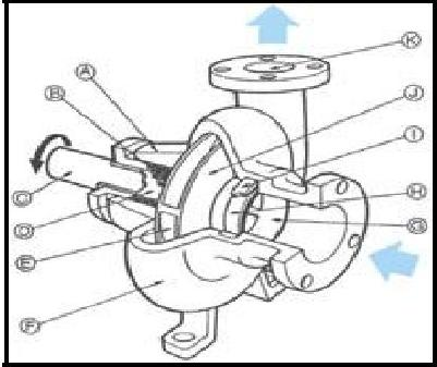 basic civil and mechanical engineering pdf 105Mm Howitzer Firing ge 6251 basic civil and mechanical engg due to the impeller action the pressure head as