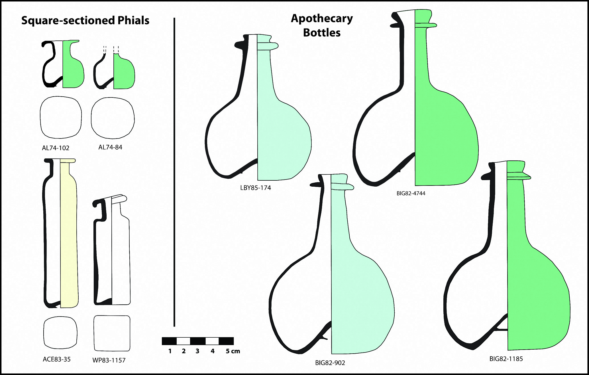 Pharmaceutical glass in post-medieval London: a proposed typology - PDF