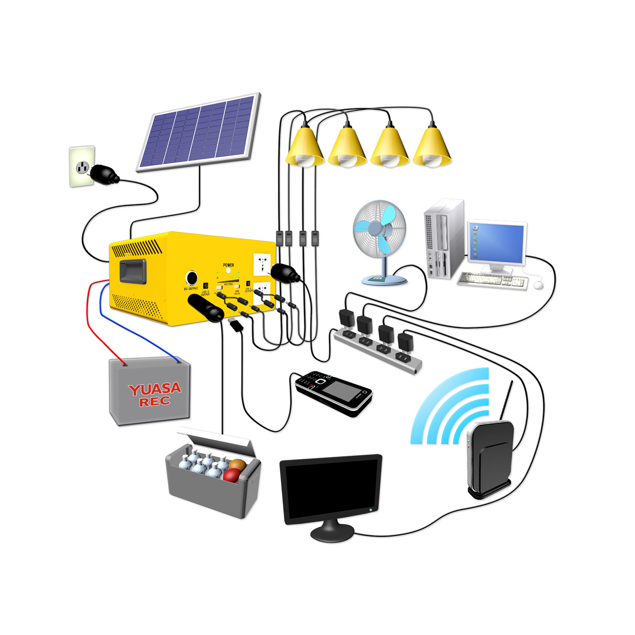 Supply Trading Division Pdf Wiring Diagram Of Solar Panels Ups Battery Load Fan All Connecting Figure High Quality Panel 4
